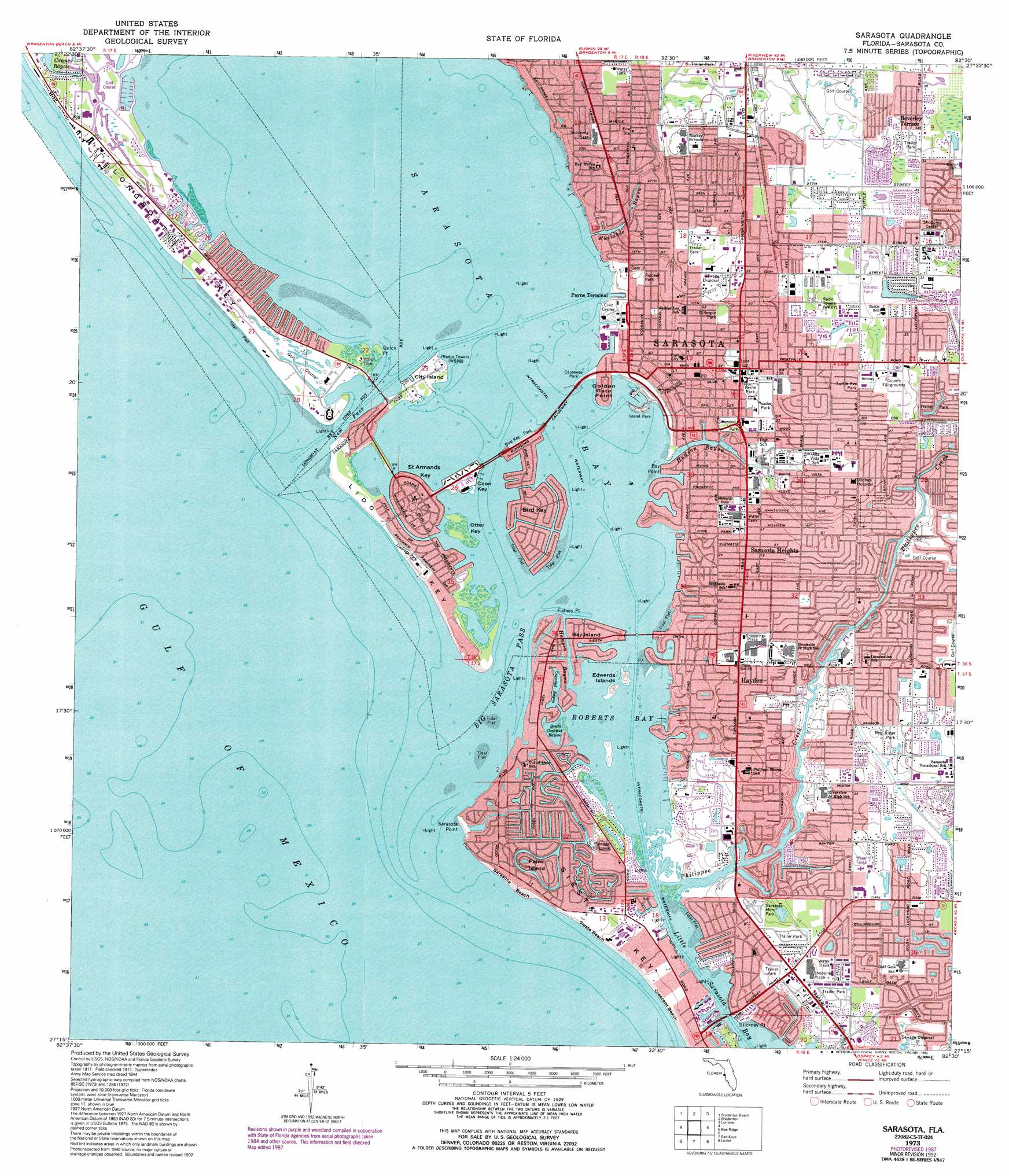 Gulf Gate Estates Sarasota Fl